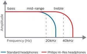 audio-fidelio